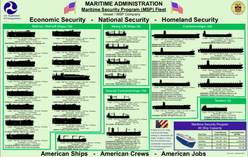 maritime security program fleet