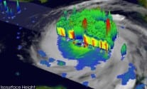 NASA Hurricane Forecasting – GRIP