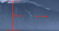 WATCH: Surfer Rides 80-Foot Wave, Setting New World Record